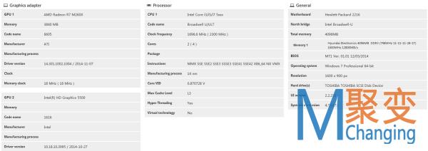 军标品质打造商务新体验 HP840 G2深度评测